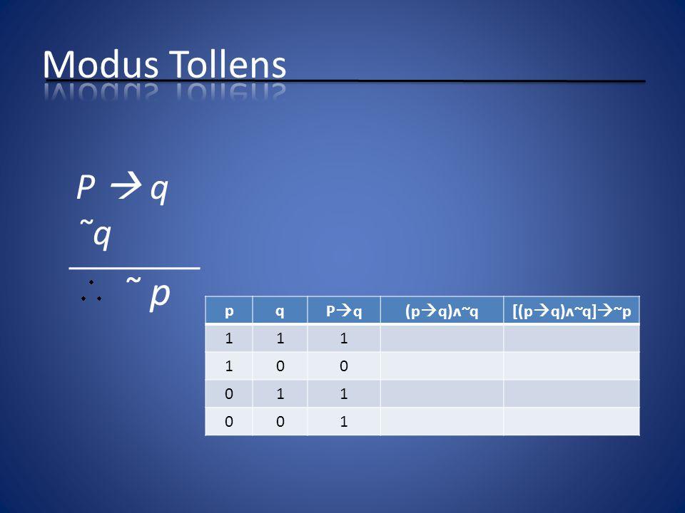 Modus Tollens P  q ˜q ˜ p p q Pq (pq)ʌ~q [(pq)ʌ~q]~p 1